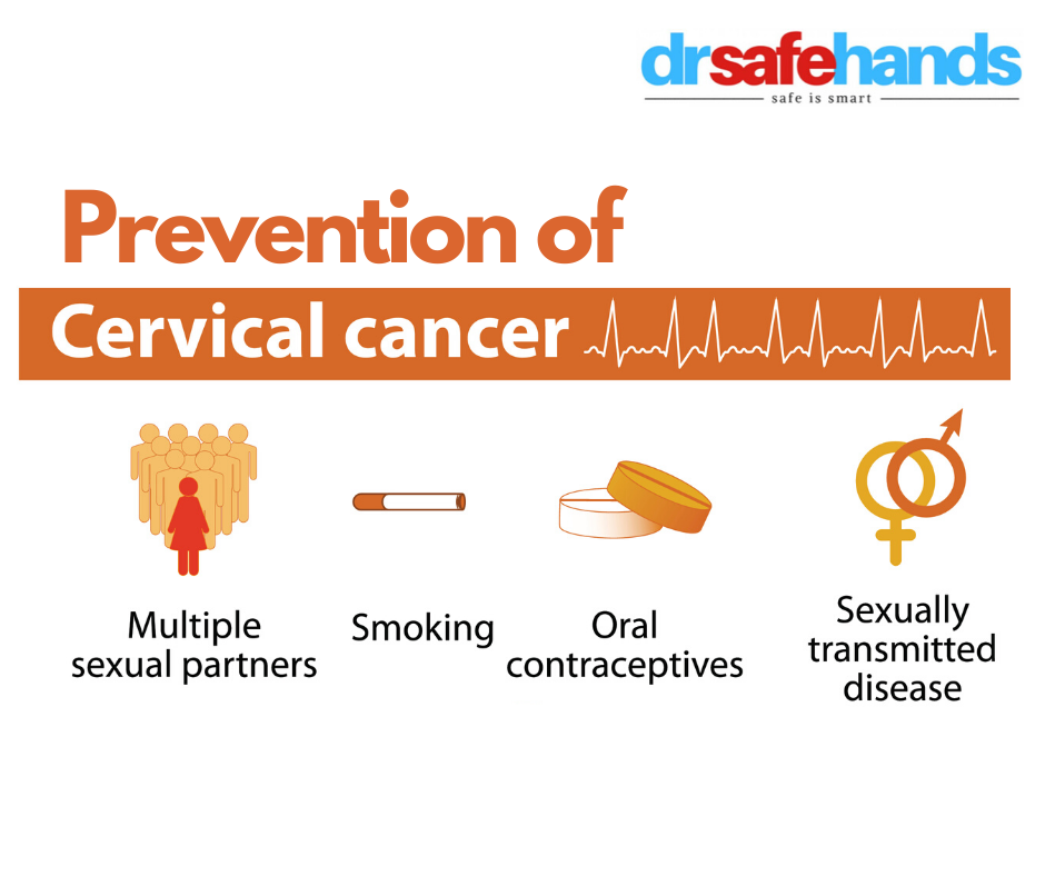 How can I prevent Cervical Cancer